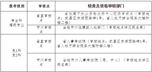 湖北省关于2021年度二级建造师执业资格考试工作的通知
